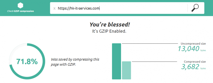 GZIP or not